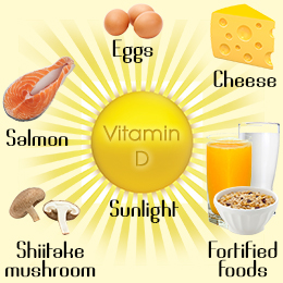 Vitamin D video up